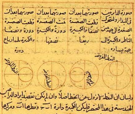 इस्लामी गणित